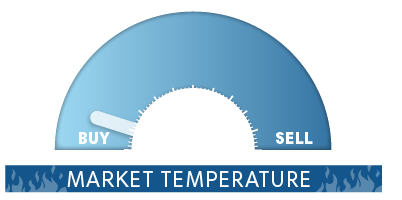 Market Temperature 32805